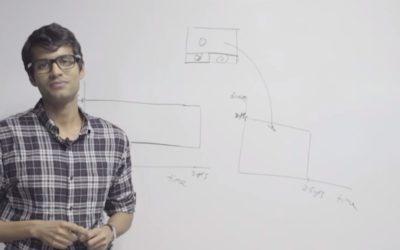Licencje Meraki – Licensing Introduction