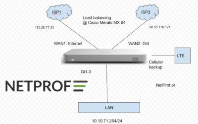 Jak wykorzystać dwa łącza do Internetu równocześnie?  Zastosuj Load Balancing na Cisco Meraki MX