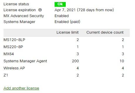 Jak odnowić licencję na Cisco Meraki?