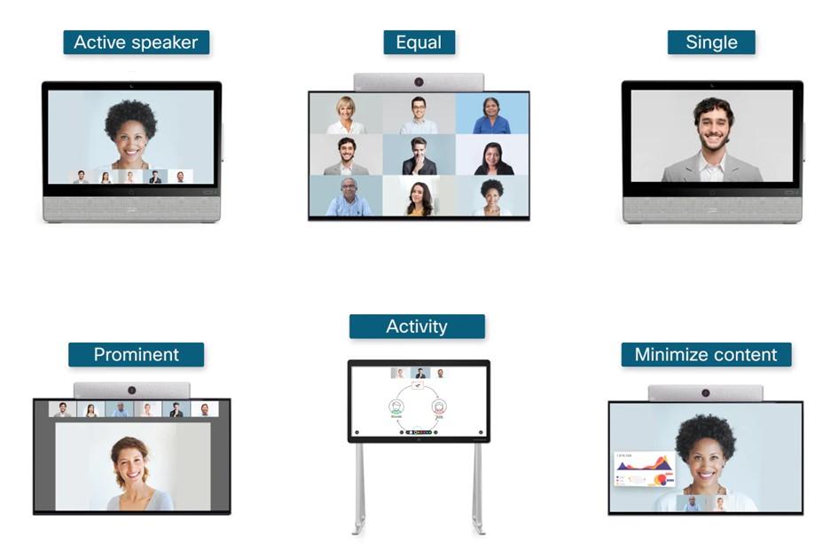 Terminale Video Cisco Webex – możliwości układu Video rozmówców